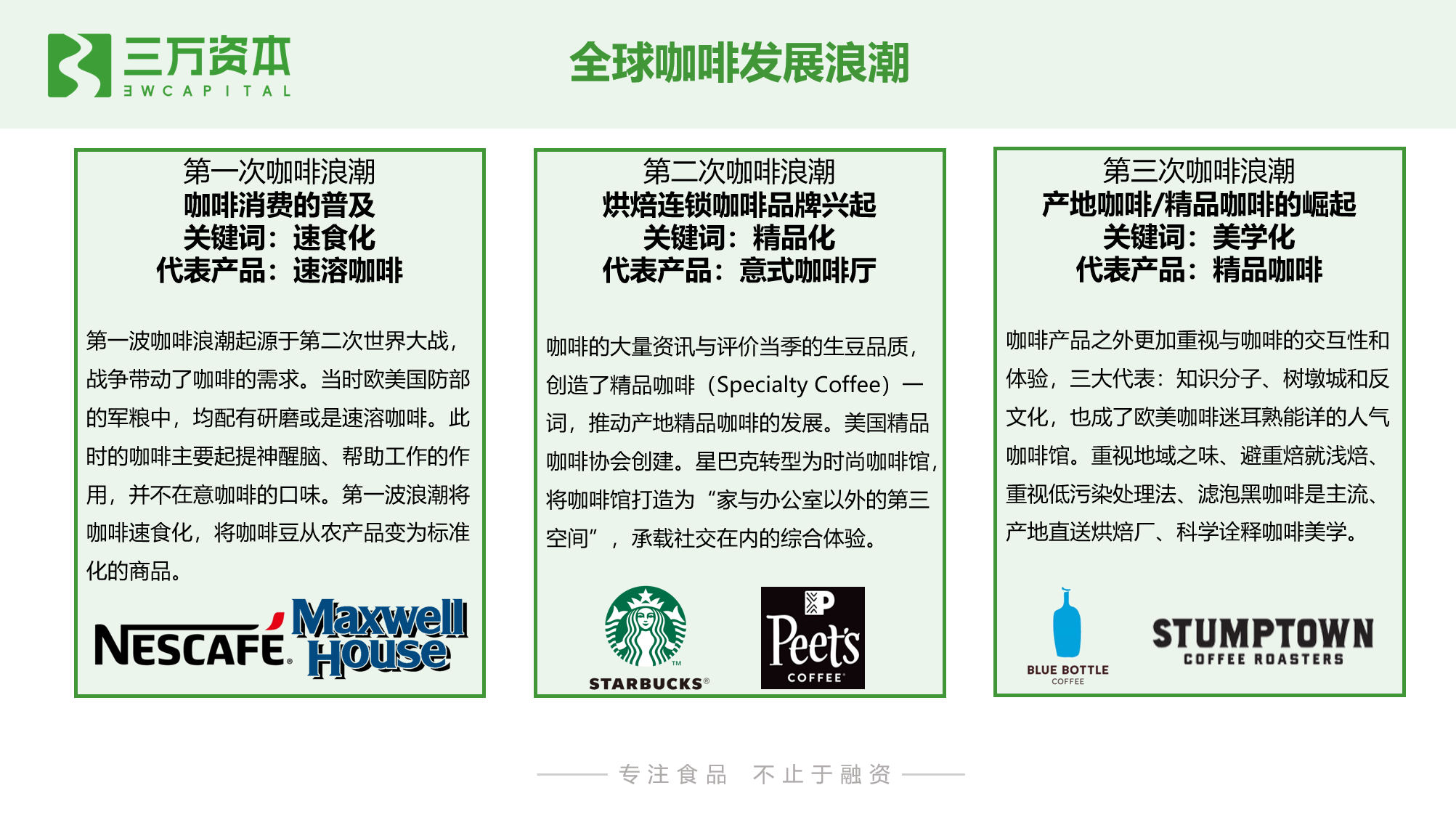 10家店估值7个亿,高手云集的咖啡赛道还有哪些新机会?