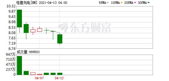 景区充电宝1小时10元登上热搜!有企业一年狂挣2亿 王思聪输了吗?