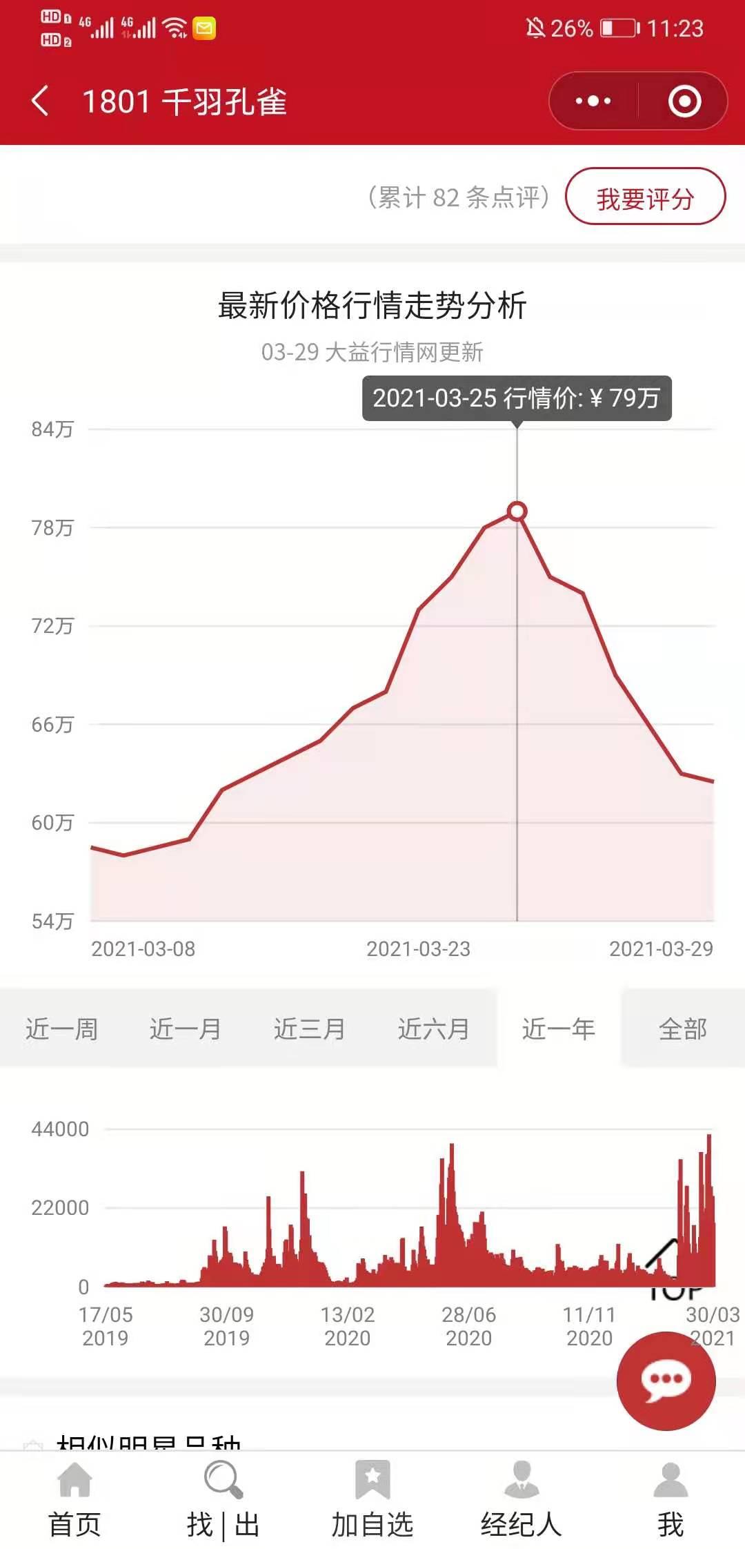 6500万天价大益茶背后狂欢与泡沫:三年换房or一夜破产?