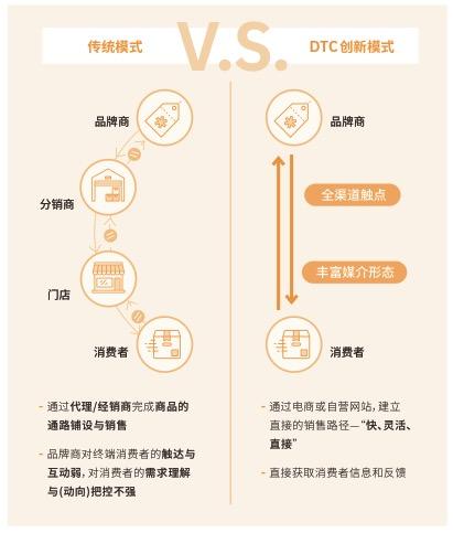 菜鸟飞进雀巢:从供应链起步,百年老店数字化