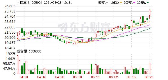 野村:上调六福(00590.HK)目标价至23.7港元 评级中性