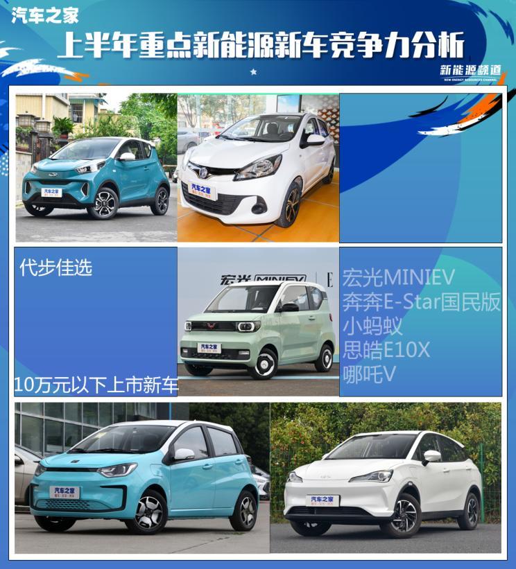 半年考|10万以下新能源新车竞争力分析