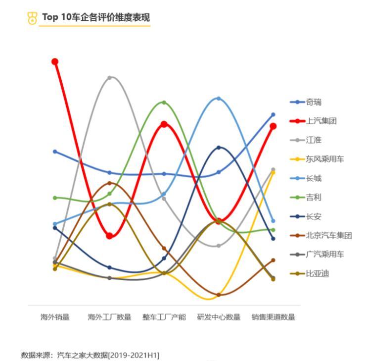 818评选之深度解析:锐意进取中国品牌