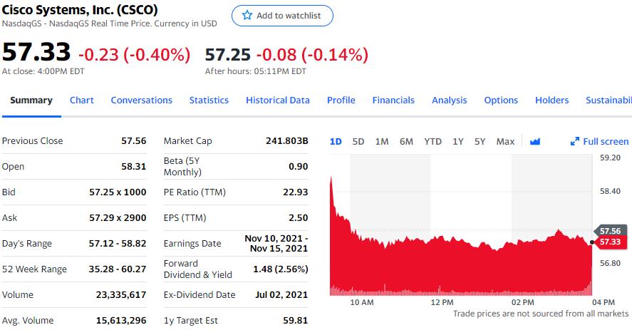 股讯 | 美股涨跌不一 Windows 11发布将成微软股价上涨催化剂