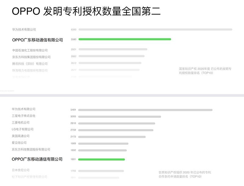 OPPO中国区总裁刘波:高端手机马拉松,OPPO一定能拿前三