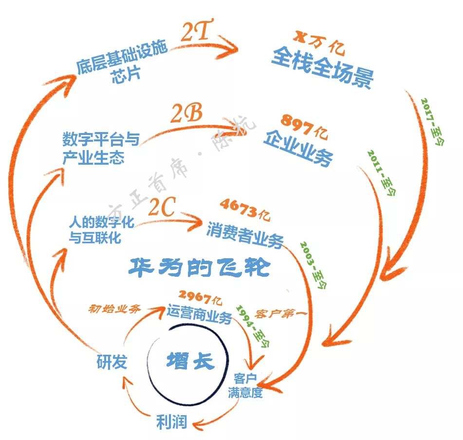 复盘:中国半导体发展的三个阶段
