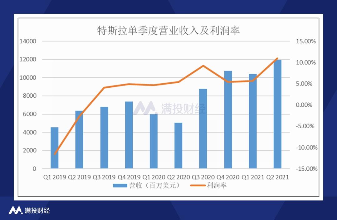 """马斯克多次高度赞扬中国,特斯拉与中国的""""蜜月期""""将持续到何时?"""