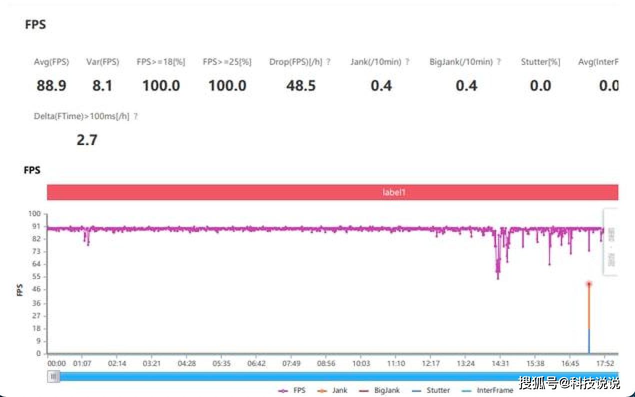 vivo X70 Pro+上手体验:年度真香旗舰就是它了!