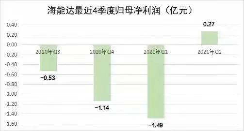 """国资入股力挺,专网""""小华为""""海能达触底反弹"""